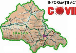 COVID-19 | Situația în județul Brașov